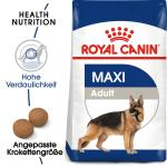 Royal Canin Maxi Adult | 15kg