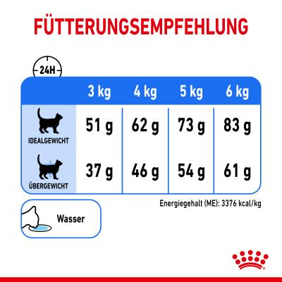 Sparpack! Royal Canin Light Weight Care | 2 x 8 kg